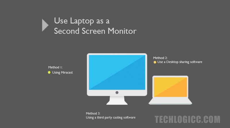How to Use Laptop as Monitor
